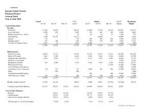 church income statement template best photos of small church financial statement sle