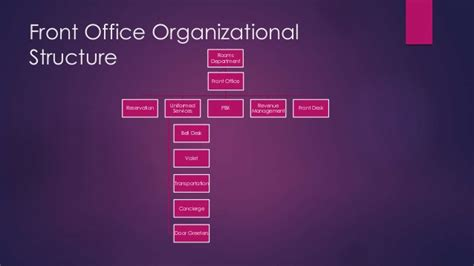 nfl front office organizational chart nfl team organizational chart articles organizational