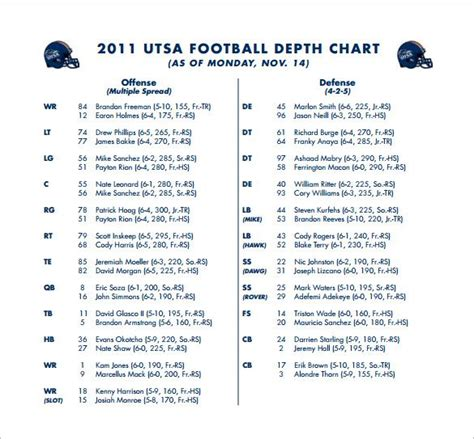 Football Depth Chart Template