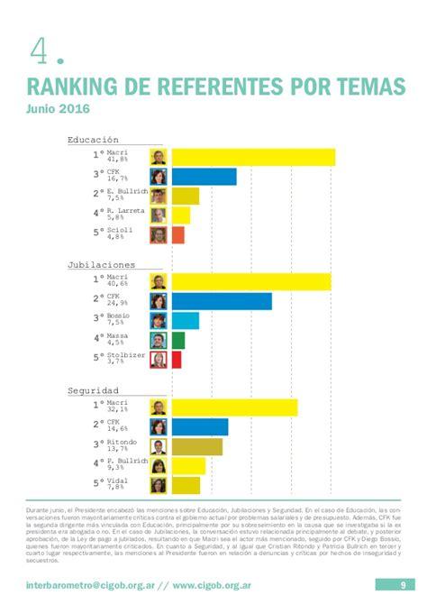 aumento d jubilados del 2016 ley del aumento de los jubilados 2016 upcoming 2015 2016