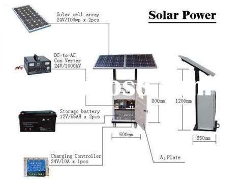 Home Solar Power System by Solar System Design Page 2 Pics About Space
