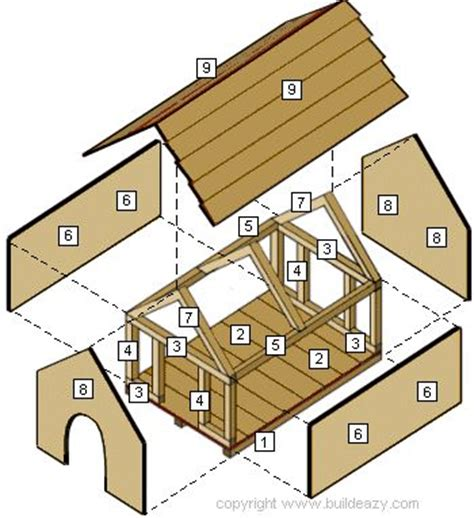 how to build a dog house step by step instructions how to build a dog house dog houses dog and dog house plans