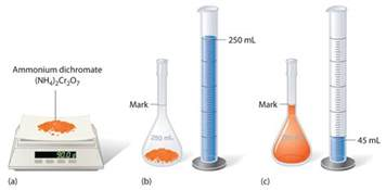 l solutions solution concentrations
