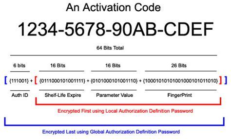 free avast antivirus activation code blog archives atomprogram