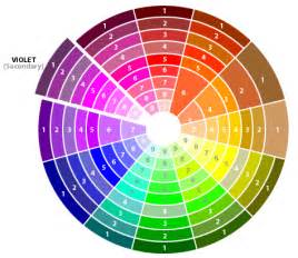 monochromatic color scheme design basics color schemes via color wheel tiletr