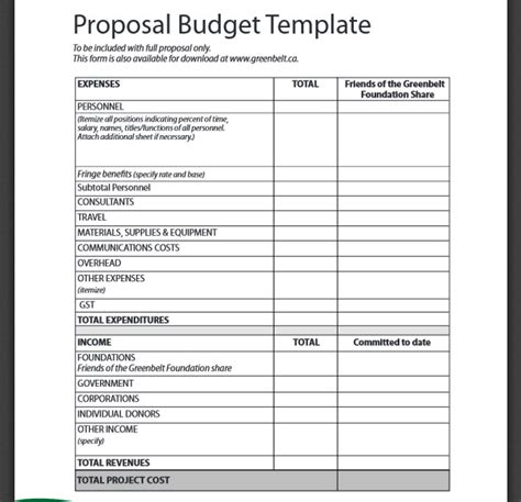 Budget Template Pdf by 30 Business Budget Templates Free Word Excel Pdf