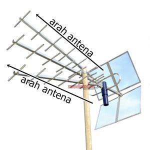 Antena Dalam Yang Bagus antenna yang bagus untuk tv lcd led digital yudi hewij story
