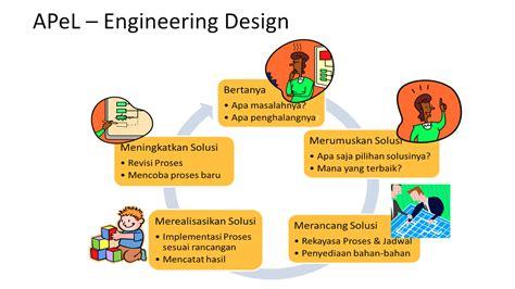 metode systematic layout planning adalah metode apel anak pelaku pembelajaran sekolah anak