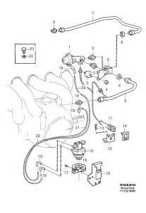 engine diagram 2002 volvo s80 battery location xc90 engine free engine image for user manual