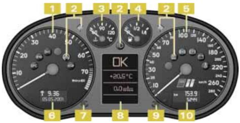 audi a3 dashboard warning lights diagnostic world auto diagnostics made easy for you