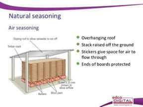 Outdoor Furniture Paint - 12 seasoning