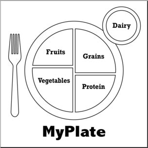 Myplate Food Pages Coloring Pages Food Plate Template