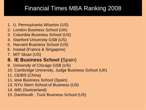 Ie Global Executive Mba Ranking by El Master Y La Formaci 243 N Continua