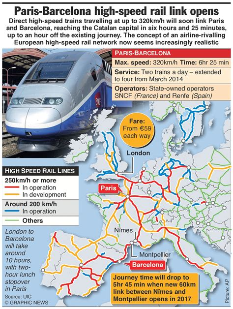 barcelona to paris train paris barcelona high speed train line to open this weekend