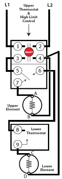 water heater thermostat diagram wiring diagram with