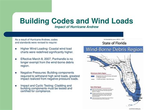 indonesia wind design code ppt tropical storms and hurricanes powerpoint