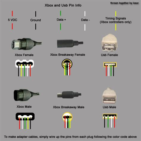 xbox one usb wiring diagram get free image about wiring