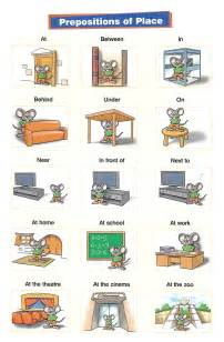 Prepositions of time and place practice makes perfect learn english