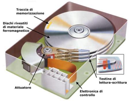 dischi fissi interni come funziona il disco fisso o disk
