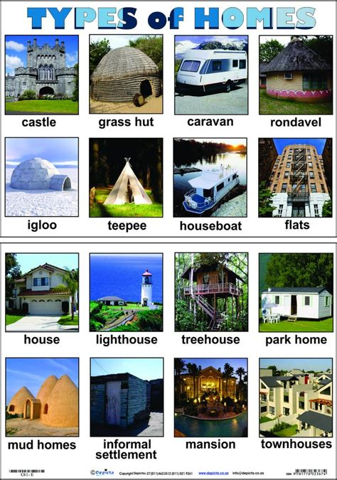 house names list types of homes depicta