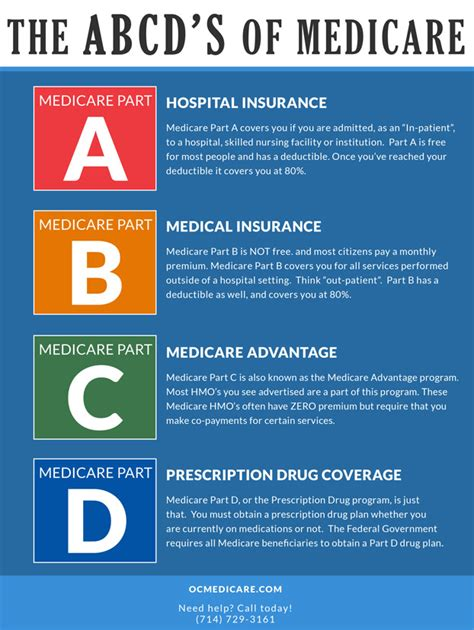 part c medicare the abcd s of medicare orange county medicare help and