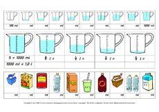 milliliter in der grundschule arbeitsbl 228 tter liter