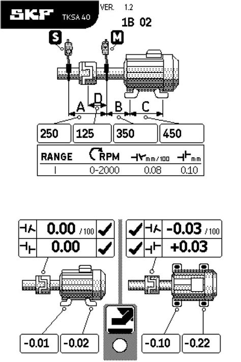 p1b_align - Pump Supply & Repair Group