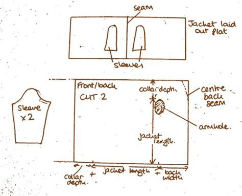 pattern making help help with making pattern for a cascading collar on a