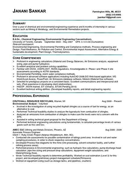 Mining Engineer Cover Letter by Professional Mining Resume Sles Templates Sharethis Copy And Paste Mining Resume And Mining