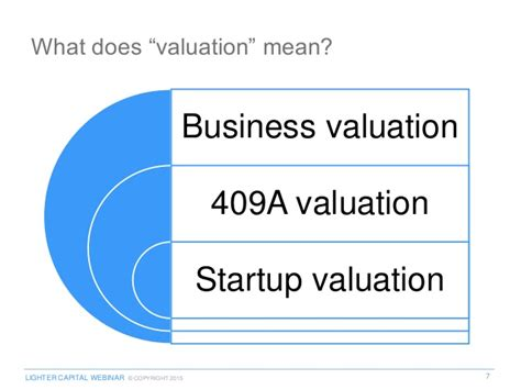 what is section 409a stock options startup valuation forex uk 2018