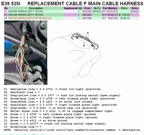 psa check your trunk wire harness bimmerfest bmw forums