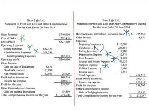 chapter 8 financial statement analysis