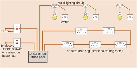 basic house electrical wiring diagram efcaviation