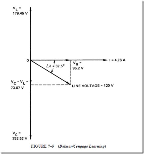 is inductive reactance the same as resistance series circuits resistance inductive reactance and capacitive reactance resonance in series