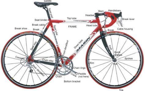 the anatomy of a mountain bike cool biking zone hub n ride a basic knowledge about our bike the anatomy