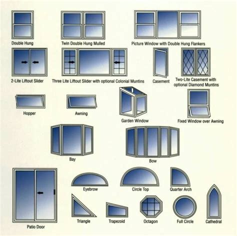 Types Of Windows For House Designs Tips For The Best Vinyl Window Styles Atlanta Vinyl Windows