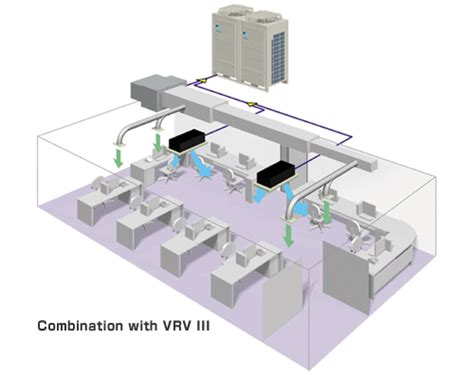 Ac Vrv Lg vrf system