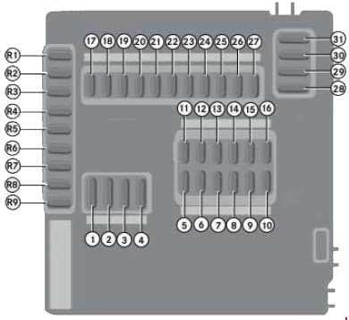 2007 2015 smart fortwo 451 fuse box diagram 187 fuse diagram