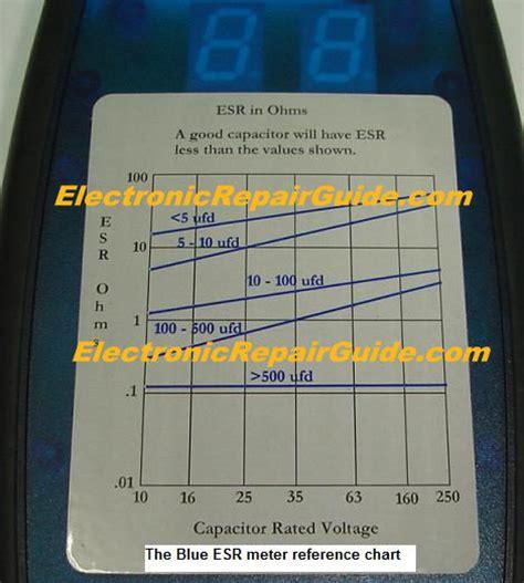 capacitor esr readings blue esr meter