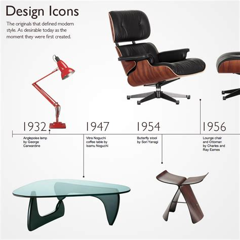 Iconic Lounge Chairs Design Ideas Explore Iconic Furniture Designs With Lewis Widget