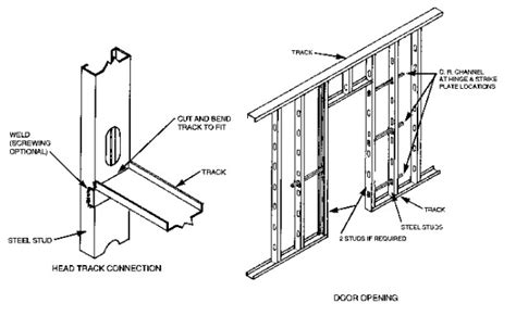 light gauge metal framing wall section metal stud track sizes pictures to pin on pinterest