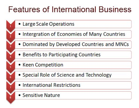 What Is International Mba by What Is International Business Meaning Features And Article