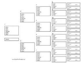 five generation pedigree chart template search results for 2015 printable editable calendar page