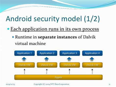 android zygote tutorial learning analyzing and protecting android with tomoyo