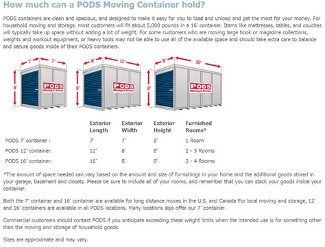 how much do pods storage containers cost how much are pods storage containers home design