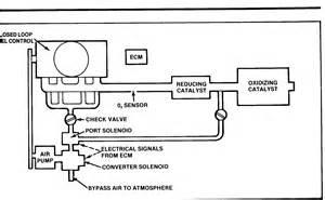 86 camaro engine diagram get free image about wiring diagram