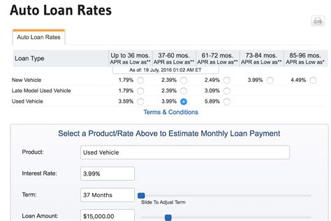 navy federal home loan calculator home review