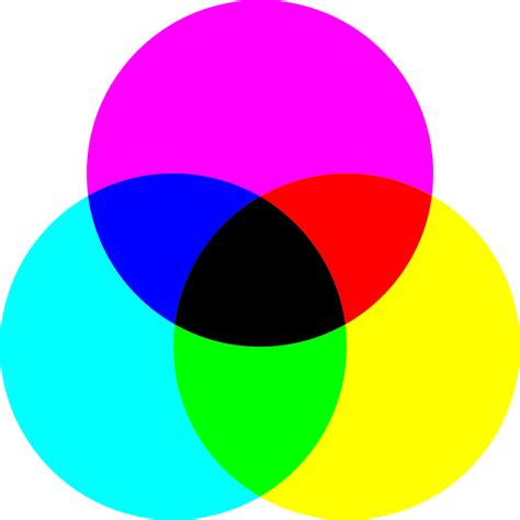 svg color file substractive color svg wikimedia commons
