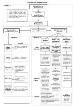 CAMBRA = Caries Management by Risk Assesment | Dental