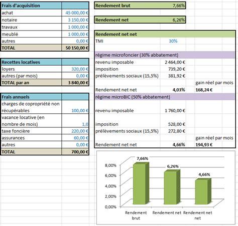 calcul frais de déplacement 4919 plus riche et independant comment calculer le rendement